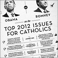 Catholic Vote guide closeup